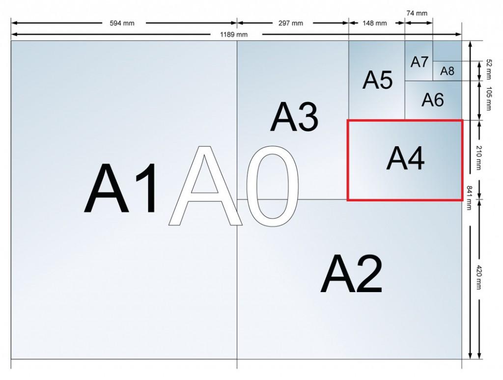 Formaat A4
