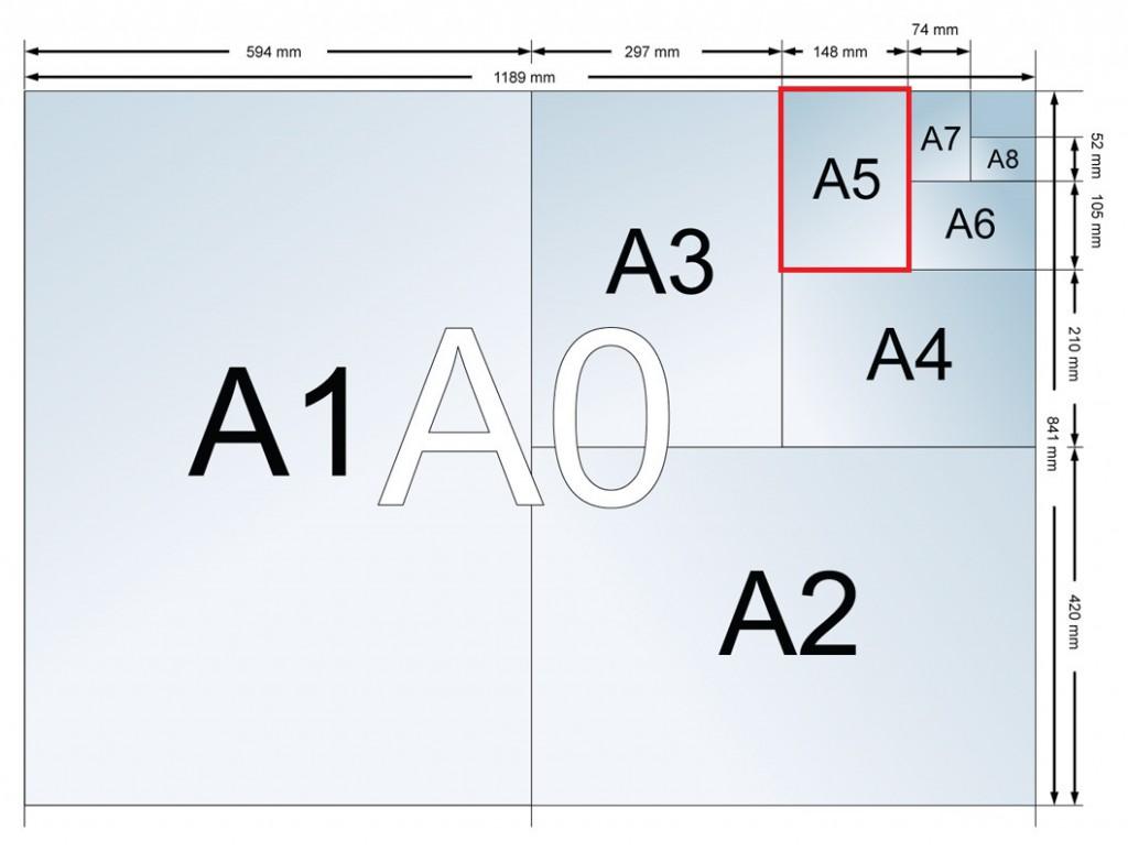 a5-formaat